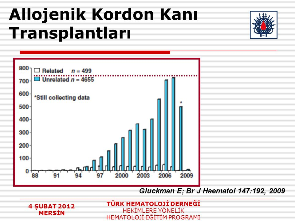 Allojenik Kordon Kanı Transplantları