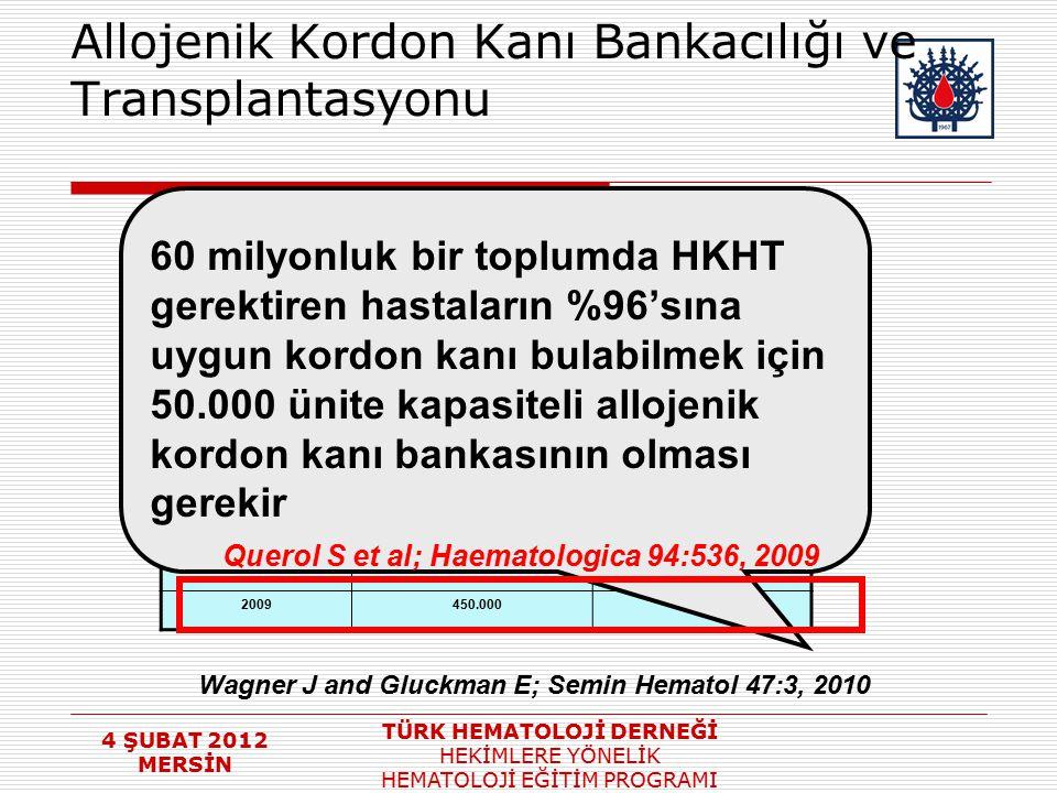 Allojenik Kordon Kanı Bankacılığı ve Transplantasyonu