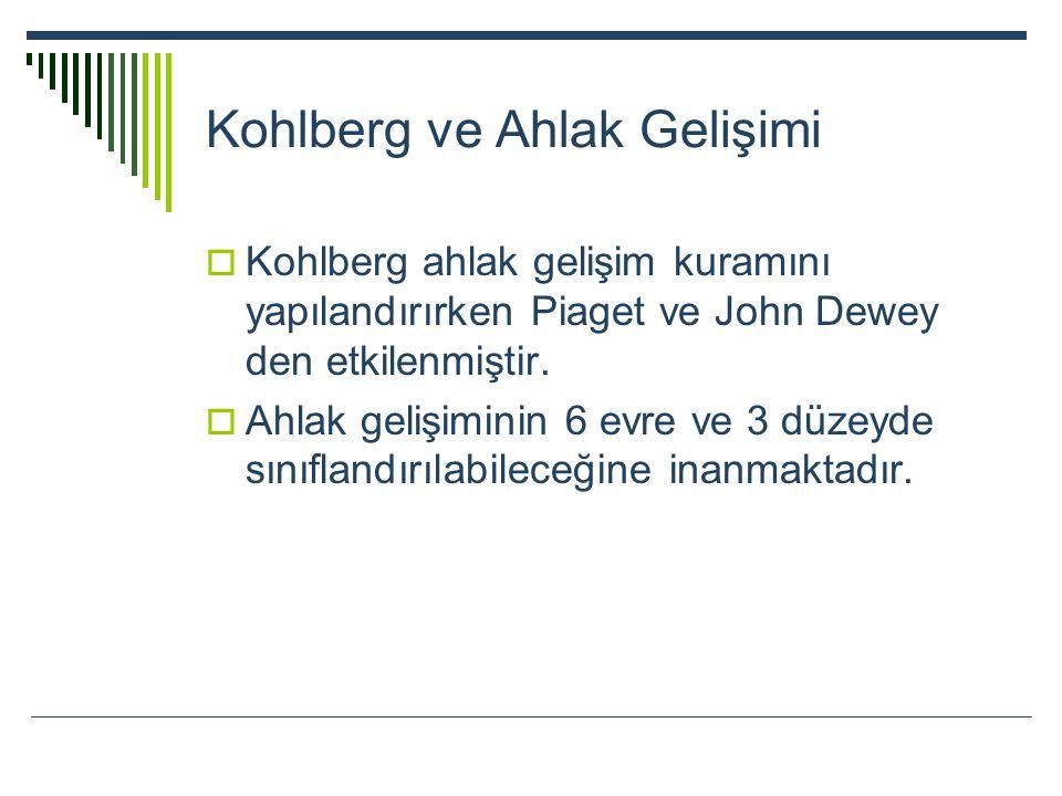 Kohlberg ve Ahlak Gelişimi