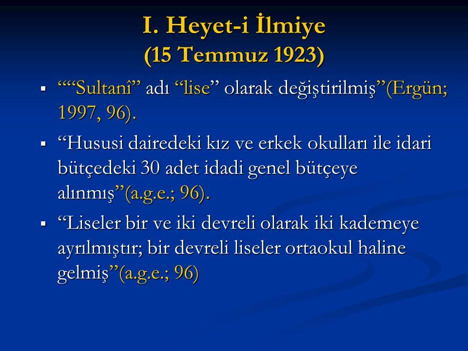 I. Heyet-i İlmiye (15 Temmuz 1923)
