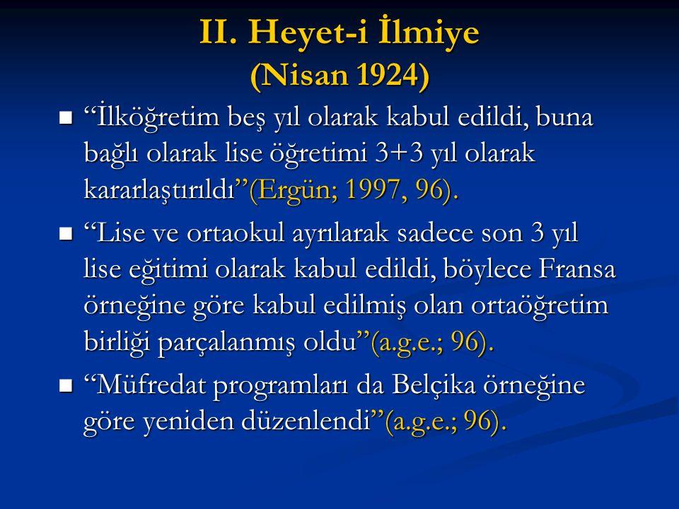 II. Heyet-i İlmiye (Nisan 1924)