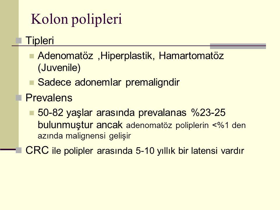 Kolon polipleri Tipleri Prevalens
