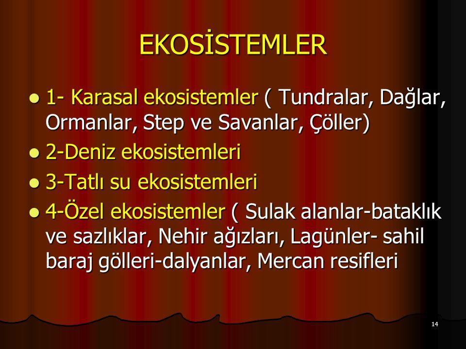 EKOSİSTEMLER 1- Karasal ekosistemler ( Tundralar, Dağlar, Ormanlar, Step ve Savanlar, Çöller) 2-Deniz ekosistemleri.