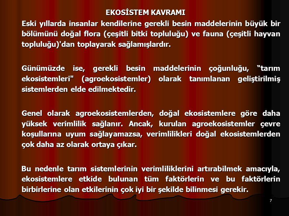 EKOSİSTEM KAVRAMI