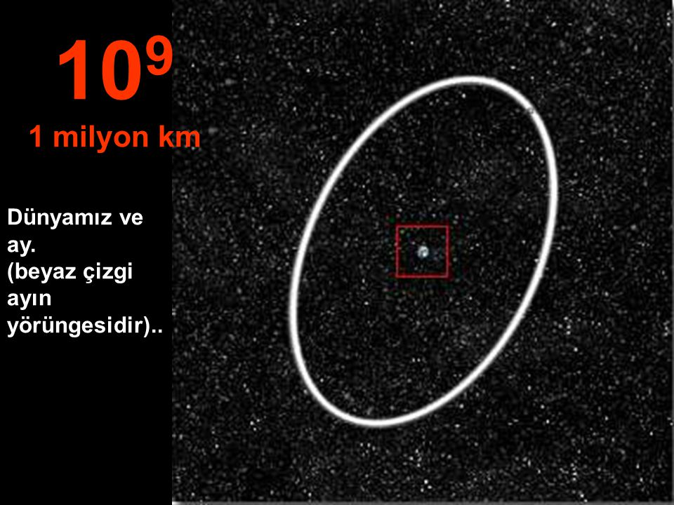 109 1 milyon km Dünyamız ve ay. (beyaz çizgi ayın yörüngesidir)..