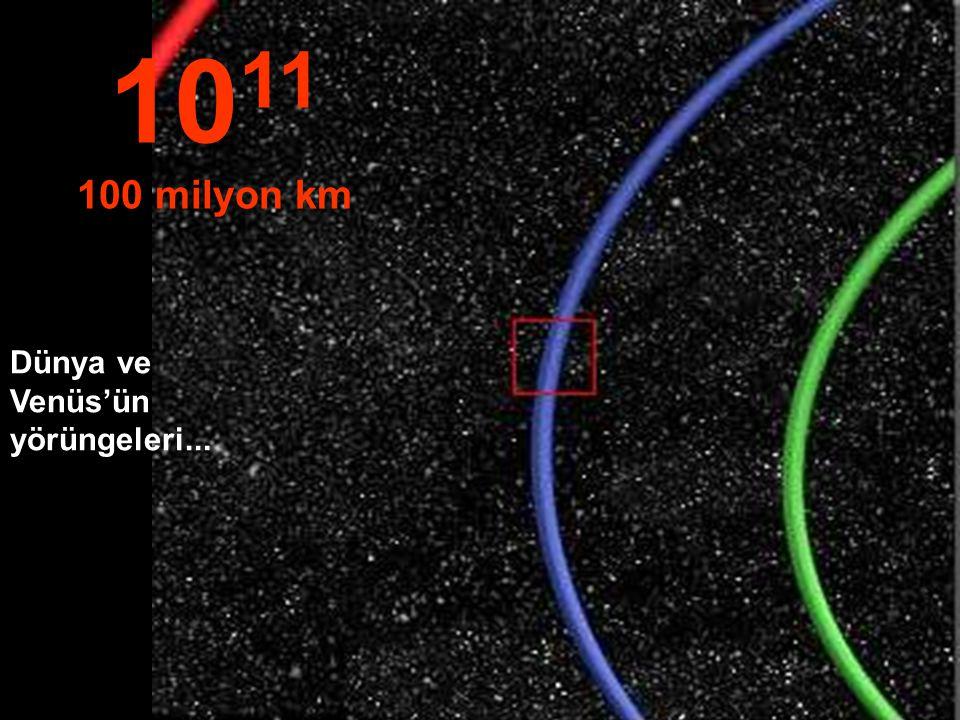 1011 100 milyon km Dünya ve Venüs'ün yörüngeleri...