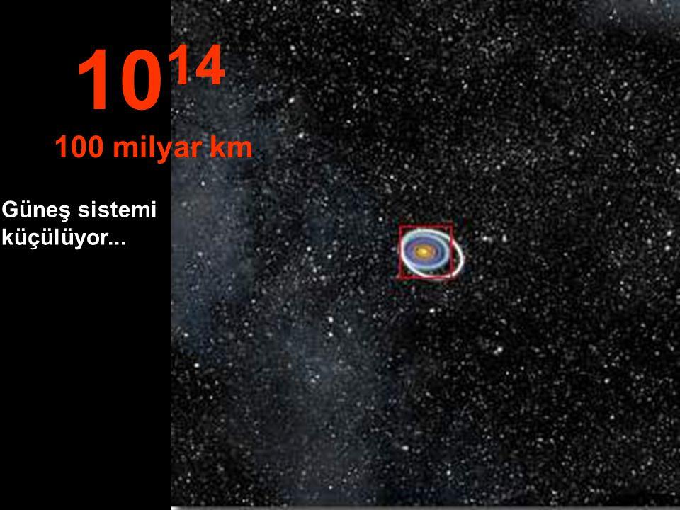 1014 100 milyar km Güneş sistemi küçülüyor...