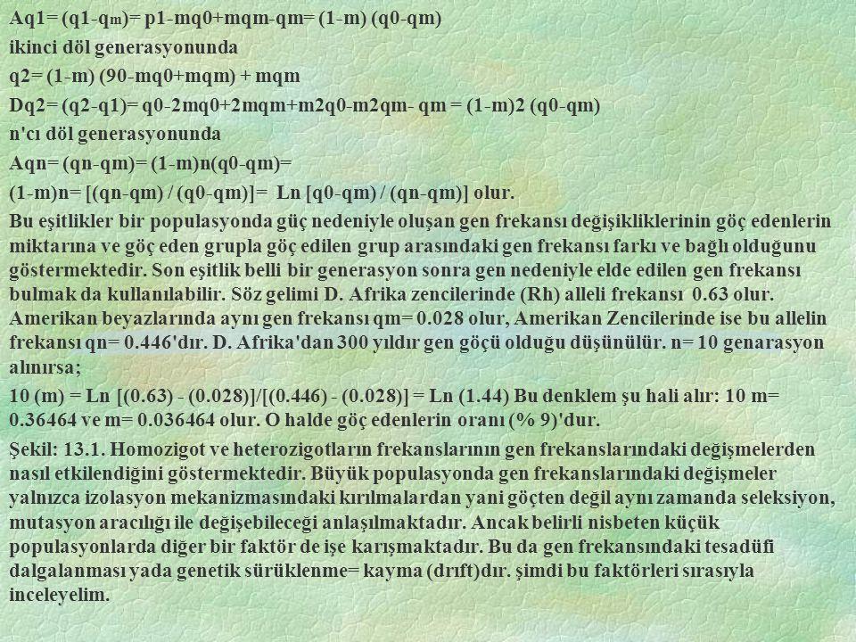 Aq1= (q1-qm)= p1-mq0+mqm-qm= (1-m) (q0-qm)