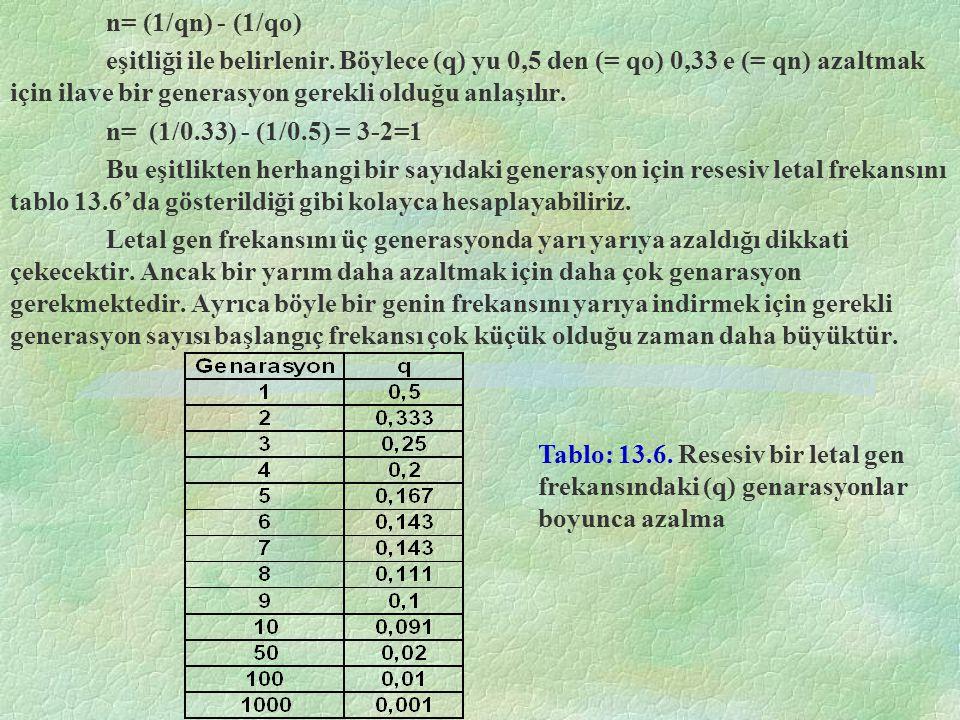 n= (1/qn) - (1/qo) eşitliği ile belirlenir. Böylece (q) yu 0,5 den (= qo) 0,33 e (= qn) azaltmak için ilave bir generasyon gerekli olduğu anlaşılır.