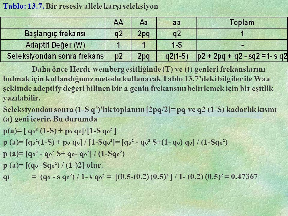 Tablo: 13.7. Bir resesiv allele karşı seleksiyon