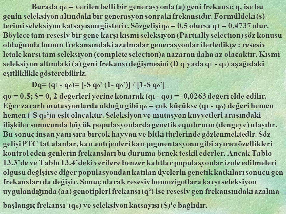 Burada qo = verilen belli bir generasyonla (a) geni frekansı; q, ise bu genin seleksiyon altındaki bir generasyon sonraki frekansıdır. Formüldeki (s) terimi seleksiyon katsayısını gösterir. Sözgelişi qo = 0,5 olursa q1 = 0,4737 olur. Böylece tam resesiv bir gene karşı kısmi seleksiyon (Partıally selectıon) söz konusu olduğunda bunun frekansındaki azalmalar generasyonlar ilerledikçe : resesiv letale karşı tam seleksiyon (complete selectıon)a nazaran daha az olacaktır. Kısmi seleksiyon altındaki (a) geni frekansı değişmesini (D q yada q1 - qo) aşağıdaki eşitliklikle gösterebiliriz.