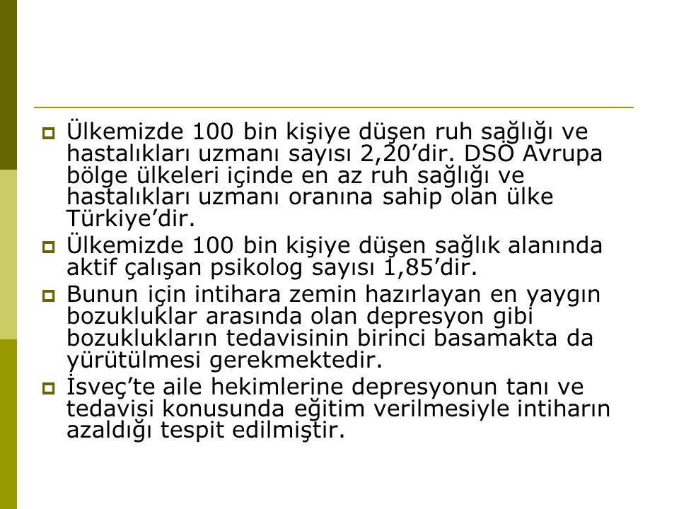 Ülkemizde 100 bin kişiye düşen ruh sağlığı ve hastalıkları uzmanı sayısı 2,20'dir. DSÖ Avrupa bölge ülkeleri içinde en az ruh sağlığı ve hastalıkları uzmanı oranına sahip olan ülke Türkiye'dir.