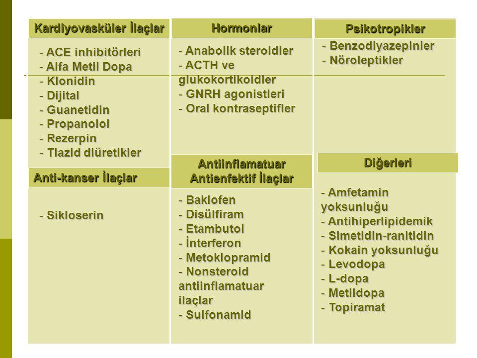 Kardiyovasküler İlaçlar Antiinflamatuar Antienfektif İlaçlar