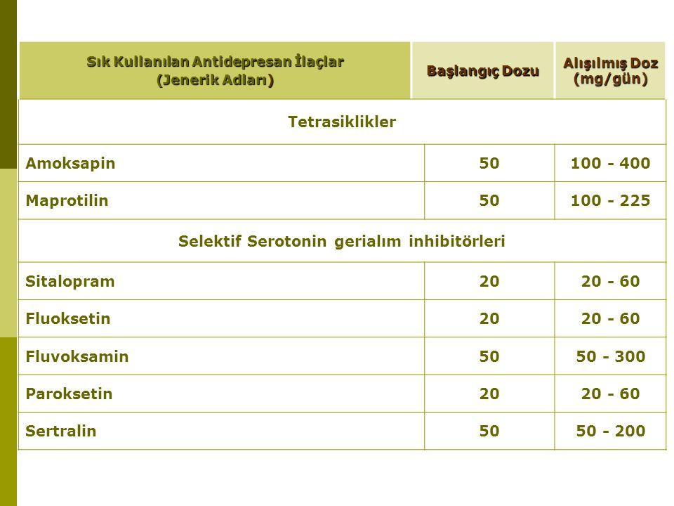 Selektif Serotonin gerialım inhibitörleri Sitalopram 20 20 - 60