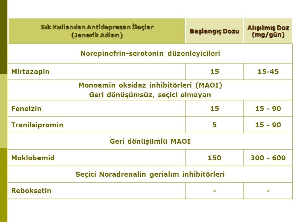 Norepinefrin-serotonin düzenleyicileri