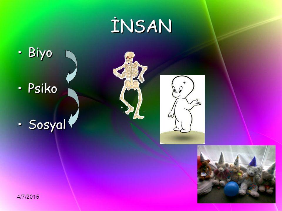 İNSAN Biyo Psiko Sosyal 4/10/2017