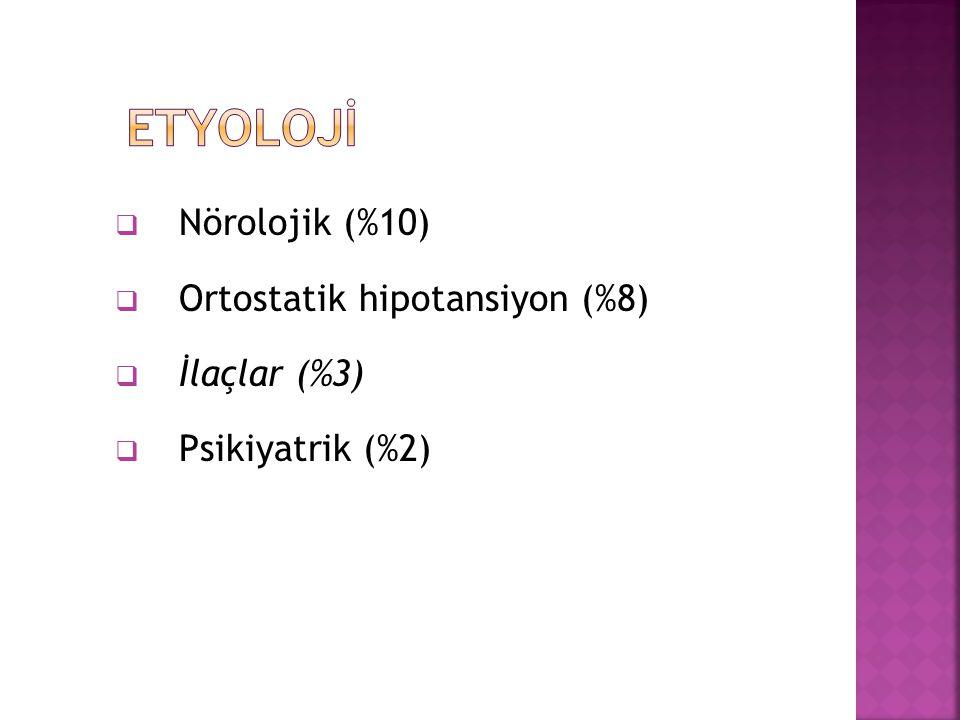 ETYOLOJİ Nörolojik (%10) Ortostatik hipotansiyon (%8) İlaçlar (%3)