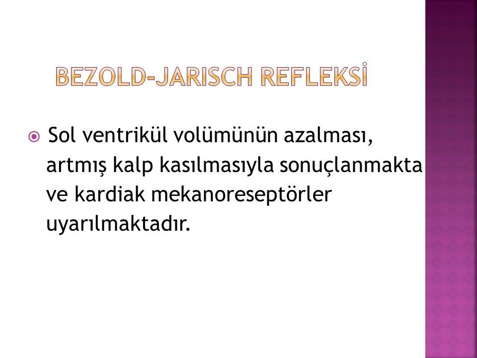 Bezold-Jarisch Refleksİ