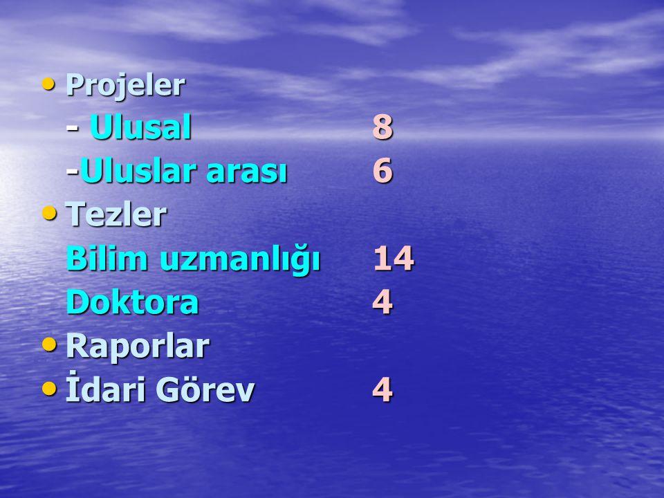- Ulusal 8 -Uluslar arası 6 Tezler Bilim uzmanlığı 14 Doktora 4