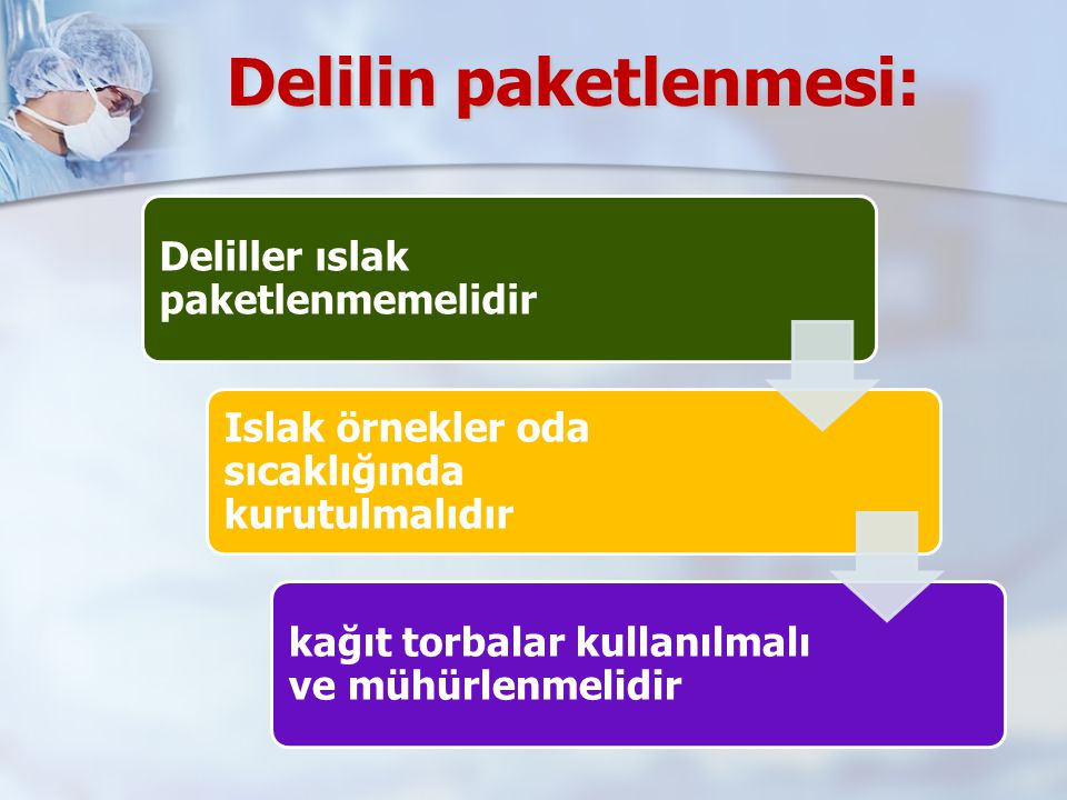 Delilin paketlenmesi: