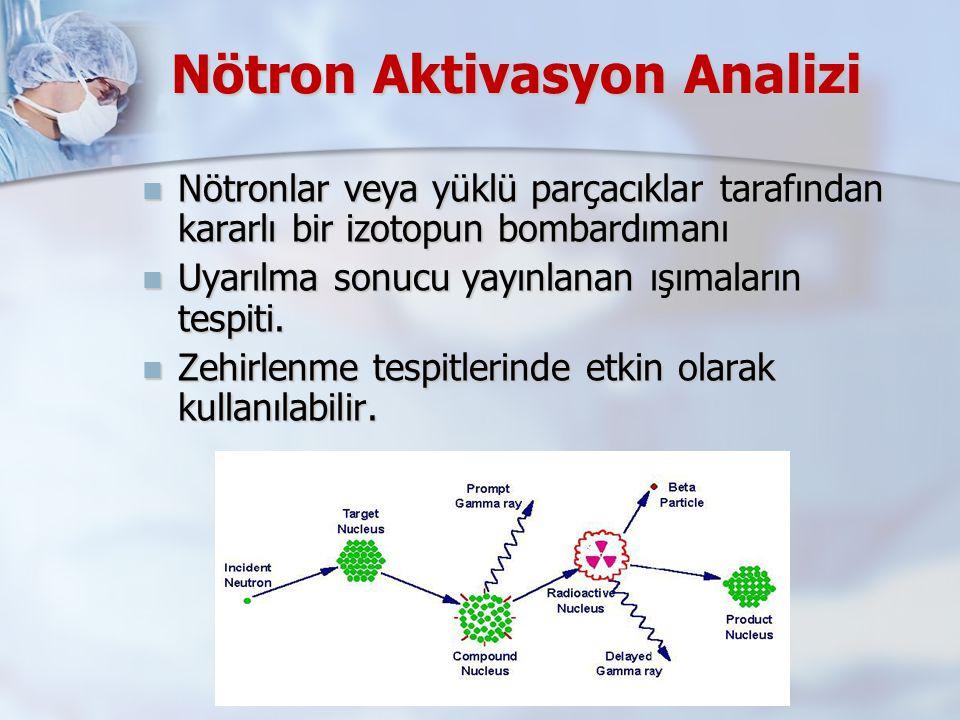 Nötron Aktivasyon Analizi