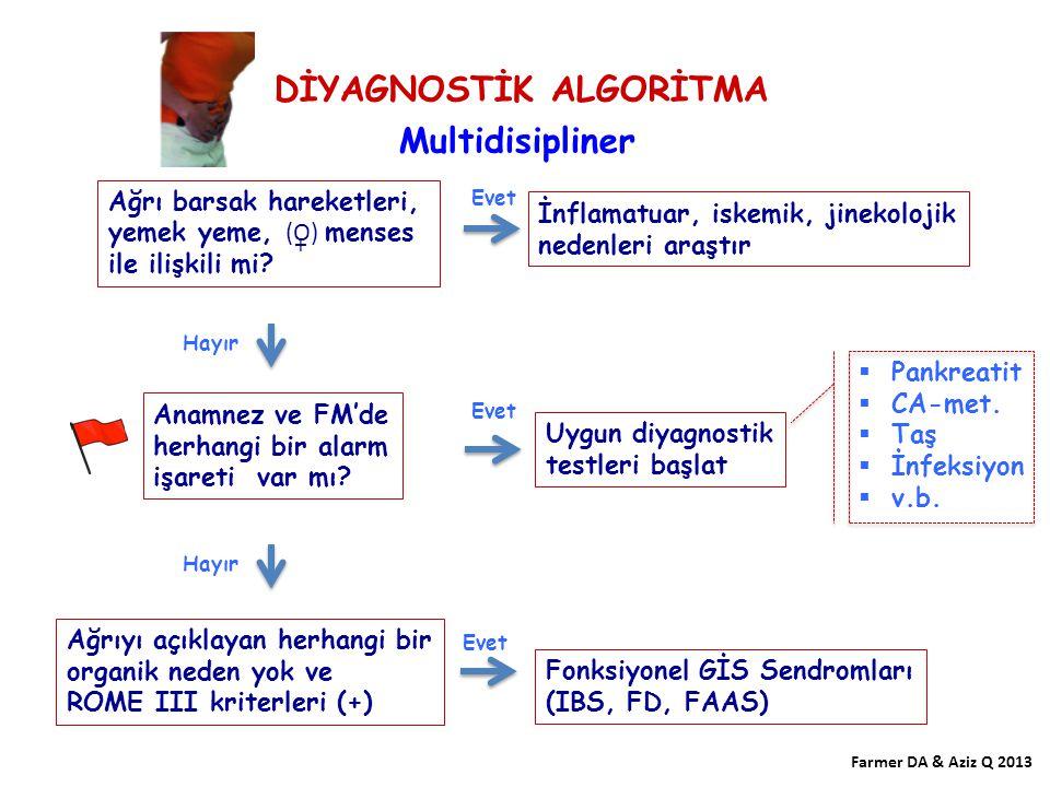 DİYAGNOSTİK ALGORİTMA Multidisipliner