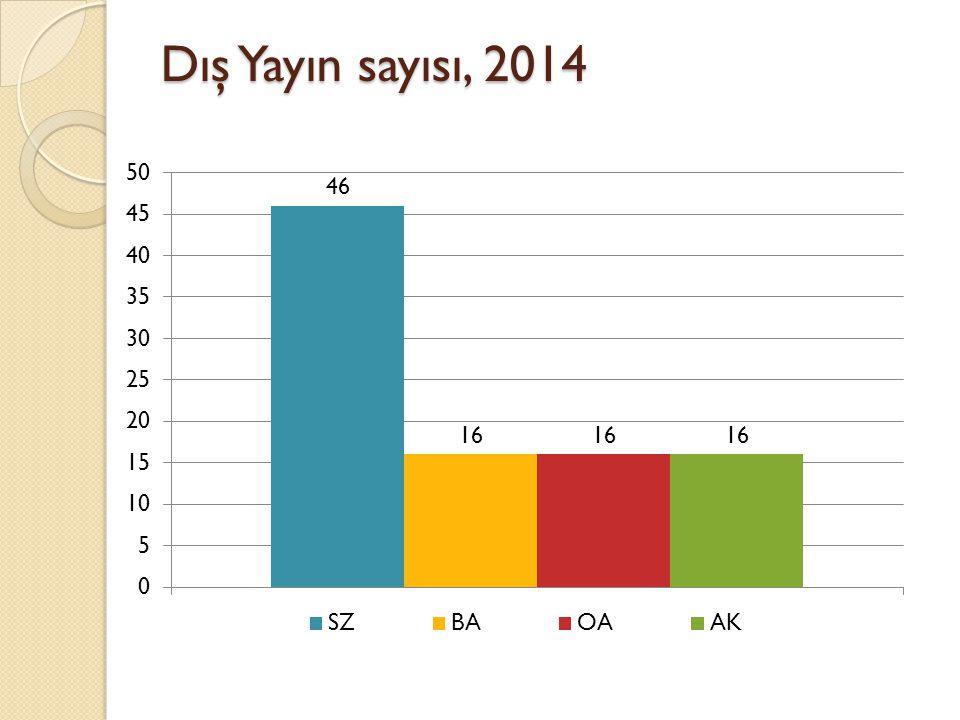 Dış Yayın sayısı, 2014