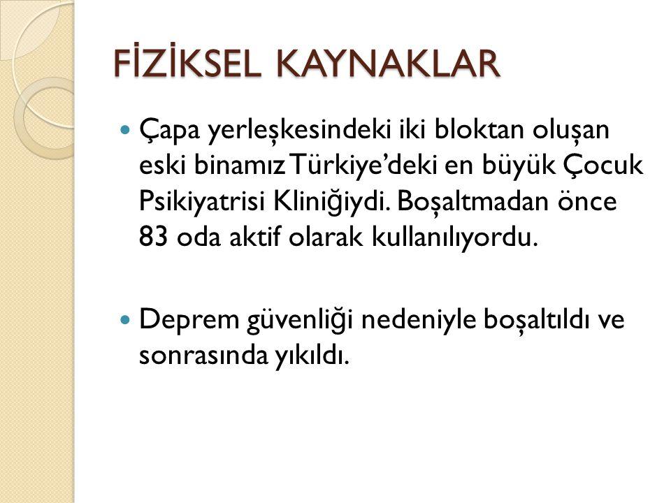 FİZİKSEL KAYNAKLAR