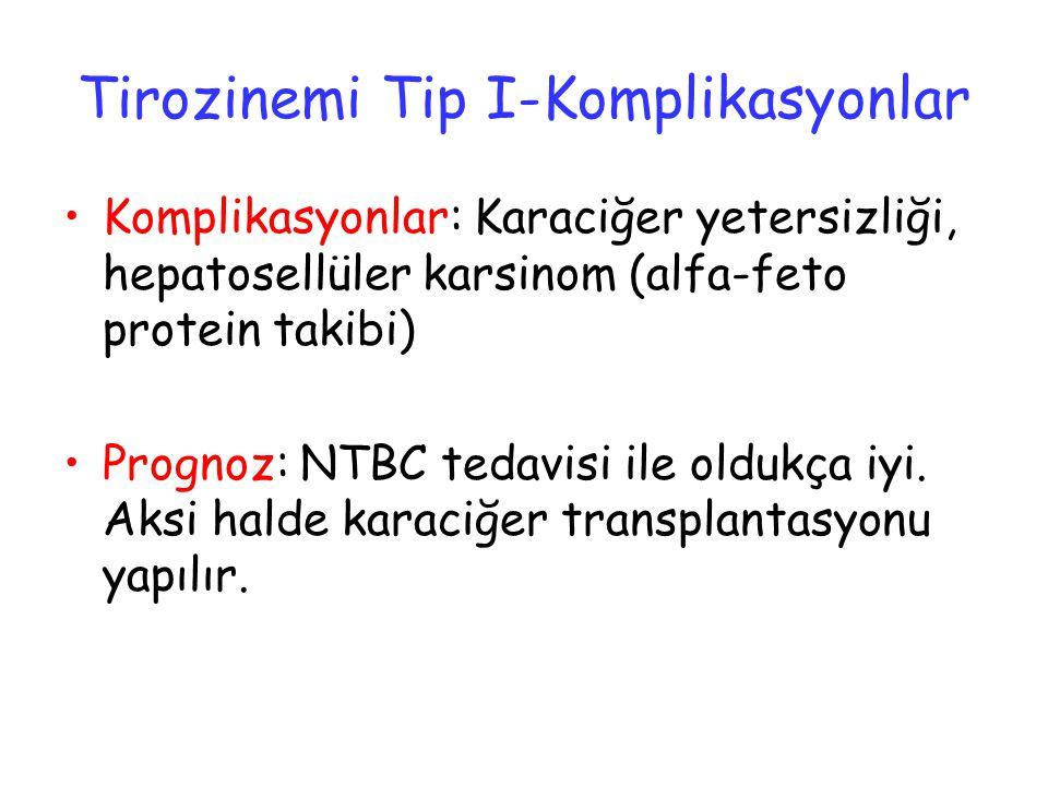 Tirozinemi Tip I-Komplikasyonlar
