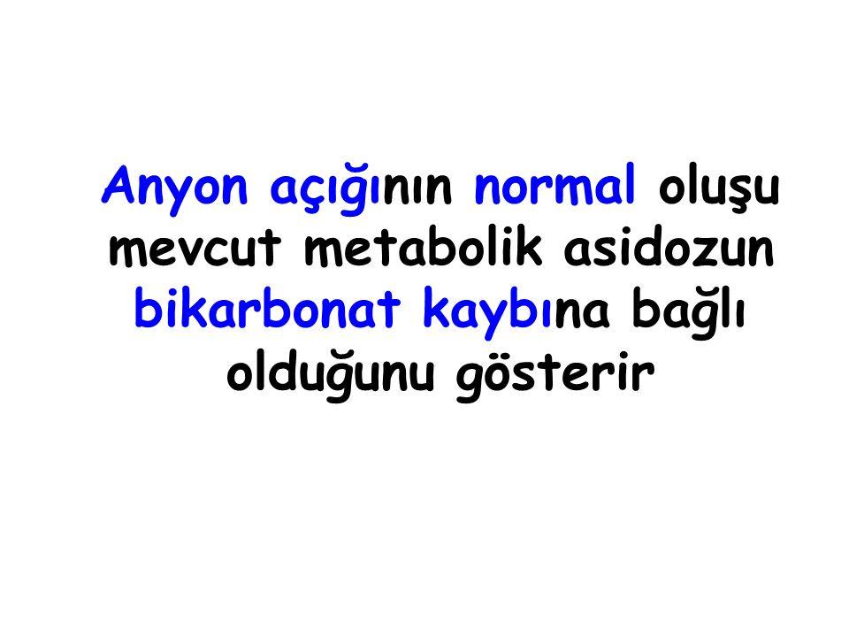 Anyon açığının normal oluşu mevcut metabolik asidozun bikarbonat kaybına bağlı olduğunu gösterir
