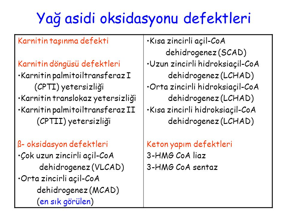 Yağ asidi oksidasyonu defektleri