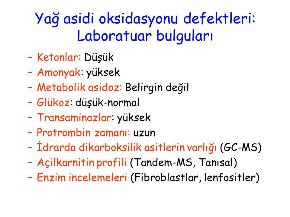 Yağ asidi oksidasyonu defektleri: Laboratuar bulguları