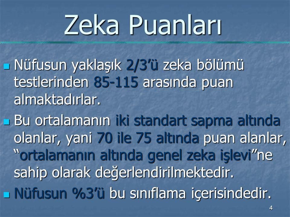 Zeka Puanları Nüfusun yaklaşık 2/3'ü zeka bölümü testlerinden 85-115 arasında puan almaktadırlar.