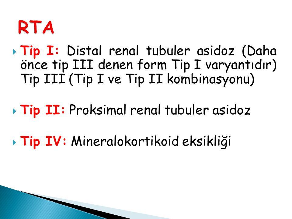 RTA Tip I: Distal renal tubuler asidoz (Daha önce tip III denen form Tip I varyantıdır) Tip III (Tip I ve Tip II kombinasyonu)