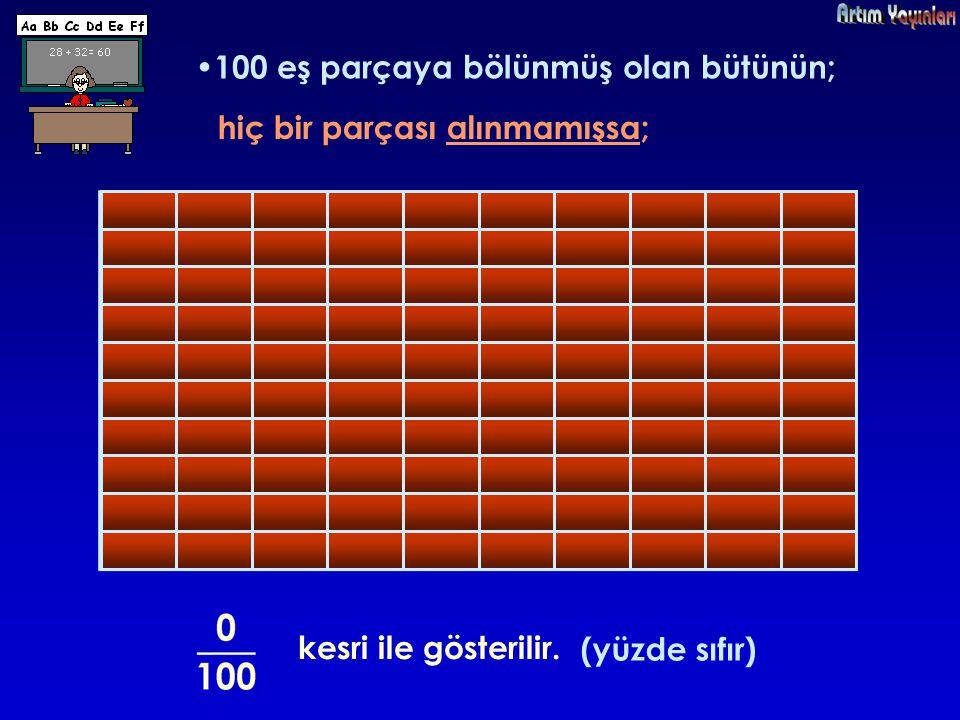 100 eş parçaya bölünmüş olan bütünün;