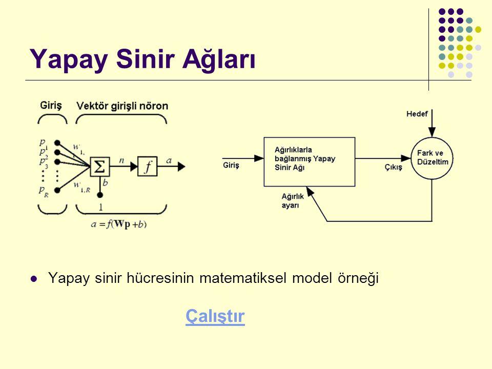 Yapay Sinir Ağları Yapay sinir hücresinin matematiksel model örneği