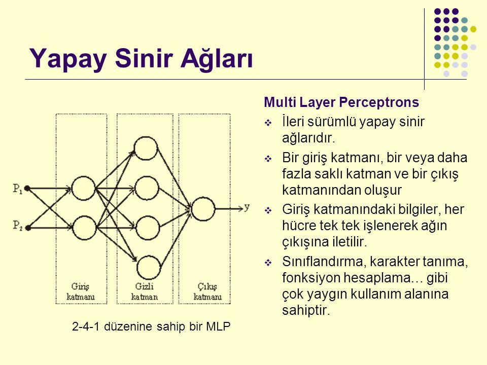 Yapay Sinir Ağları Multi Layer Perceptrons