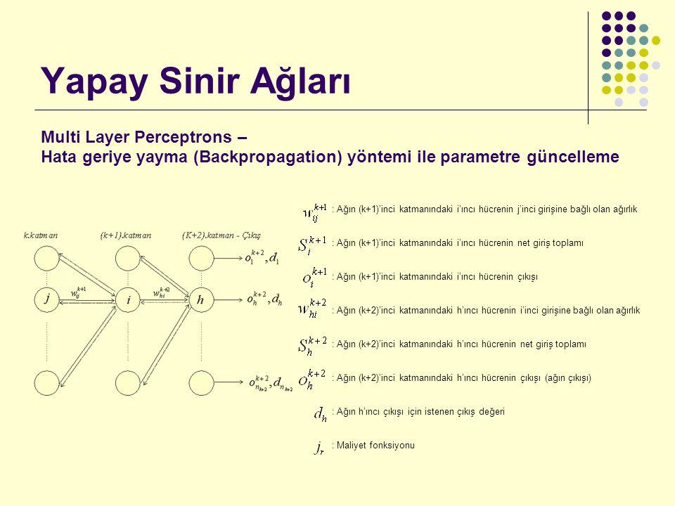 Yapay Sinir Ağları Multi Layer Perceptrons –