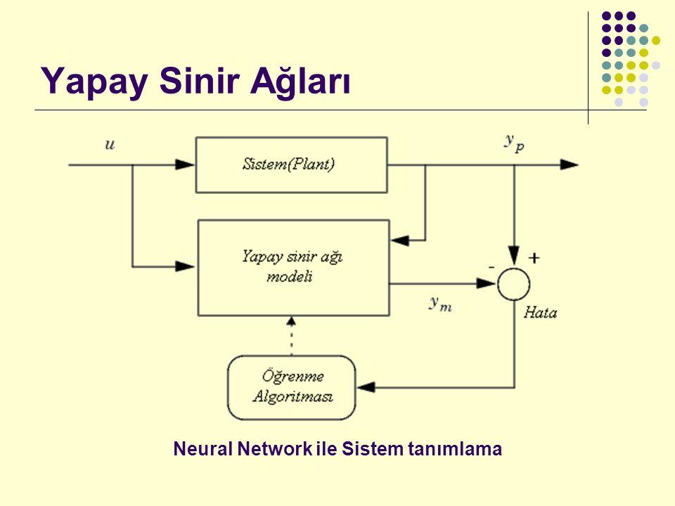 Neural Network ile Sistem tanımlama