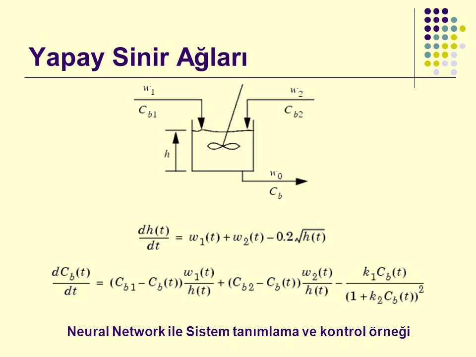 Neural Network ile Sistem tanımlama ve kontrol örneği