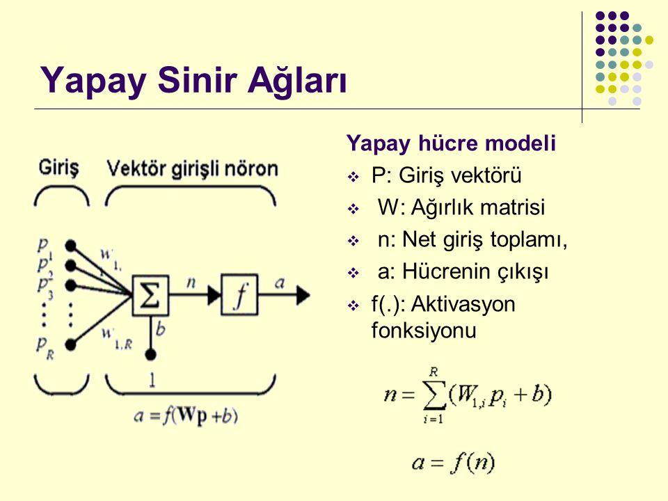 Yapay Sinir Ağları Yapay hücre modeli P: Giriş vektörü
