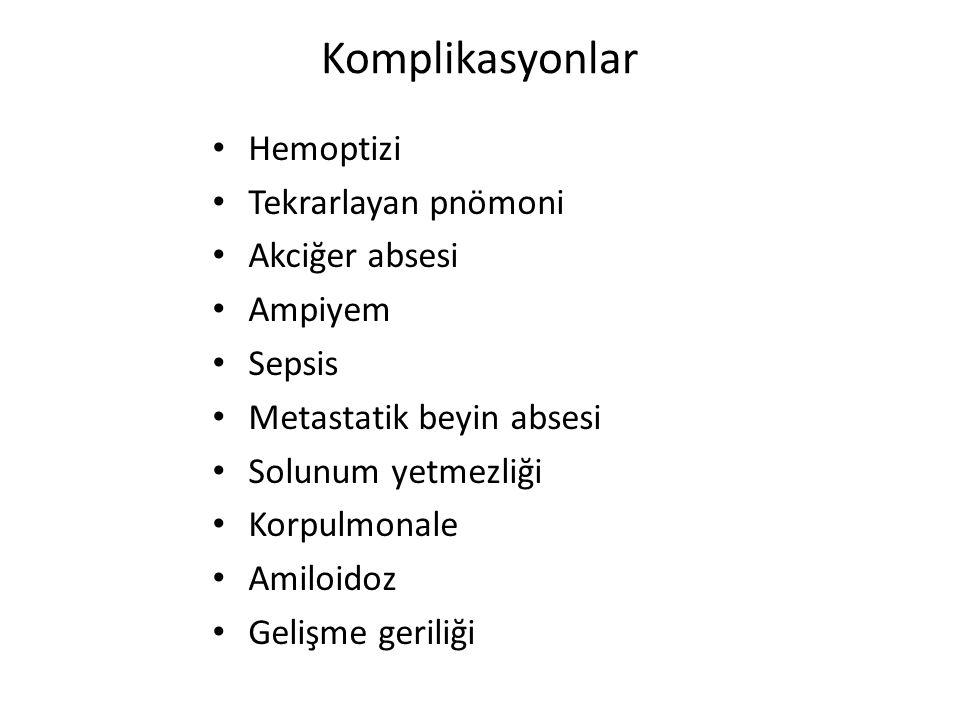 Komplikasyonlar Hemoptizi Tekrarlayan pnömoni Akciğer absesi Ampiyem