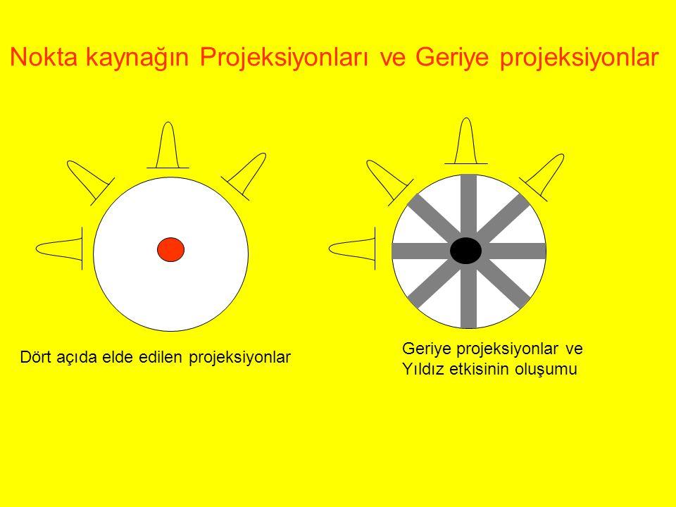 Nokta kaynağın Projeksiyonları ve Geriye projeksiyonlar