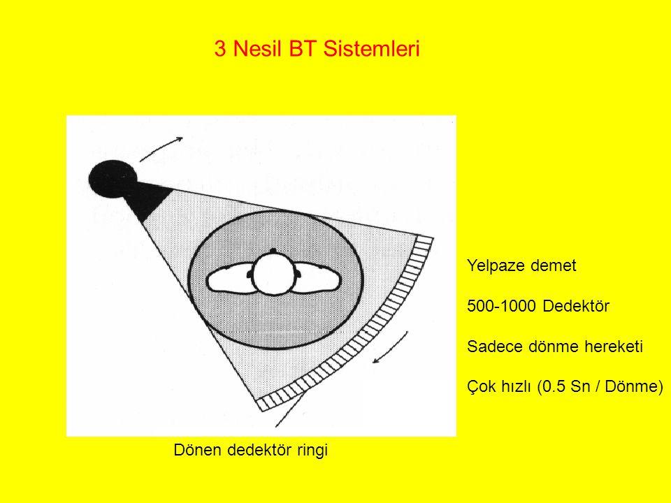 3 Nesil BT Sistemleri Yelpaze demet 500-1000 Dedektör