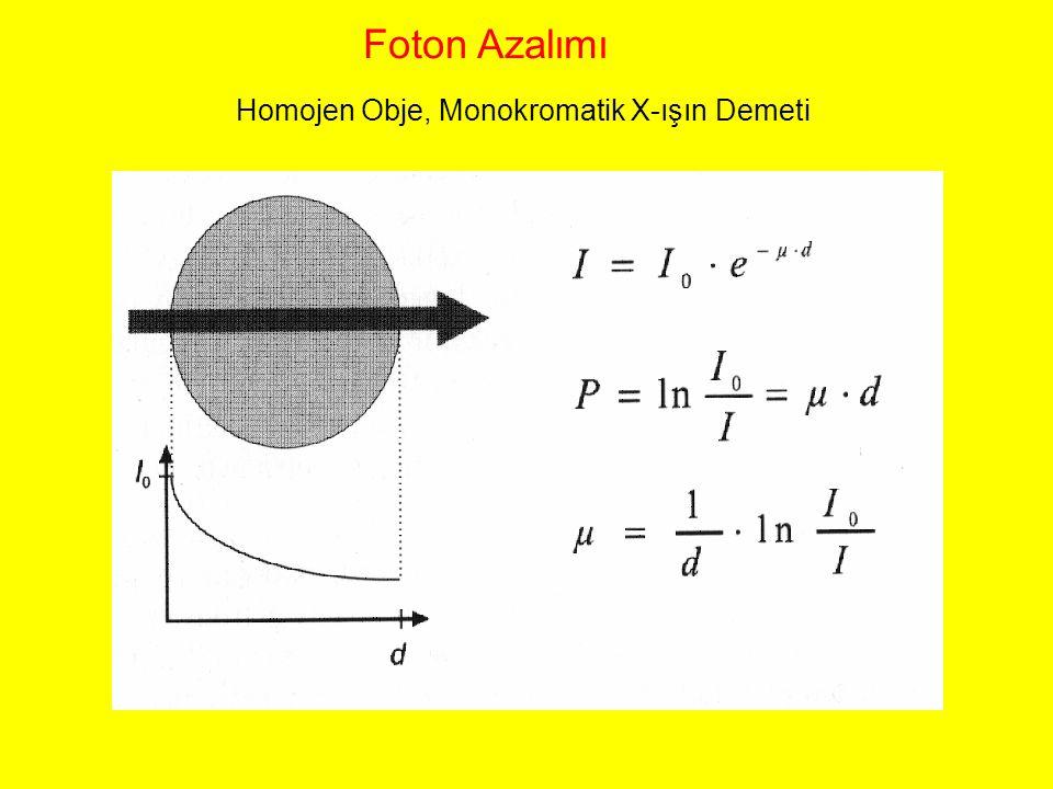 Foton Azalımı Homojen Obje, Monokromatik X-ışın Demeti