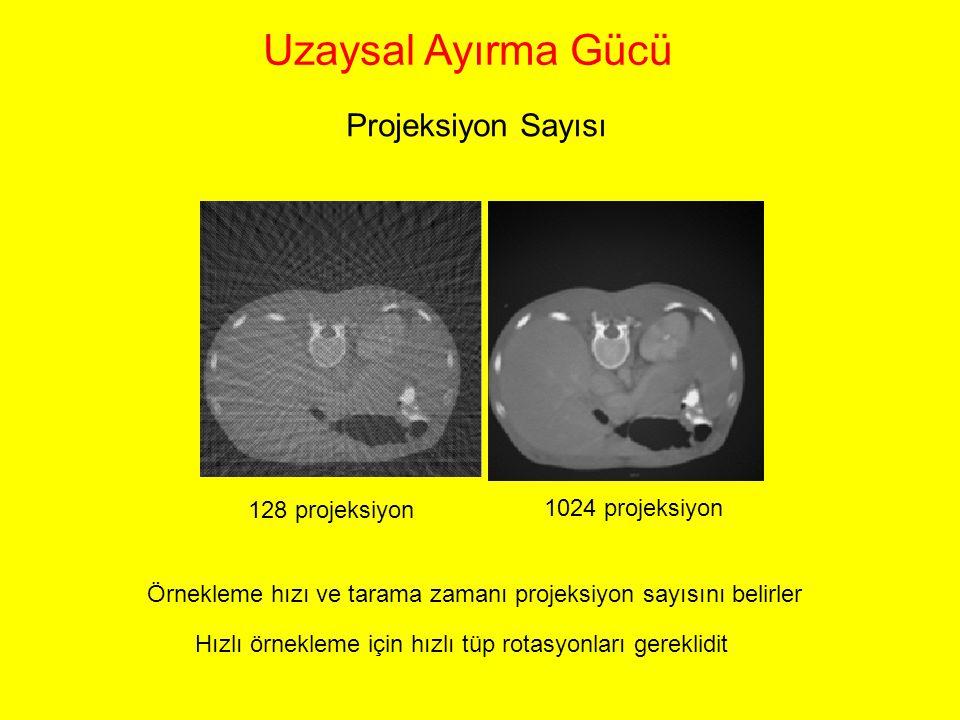 Uzaysal Ayırma Gücü Projeksiyon Sayısı 128 projeksiyon