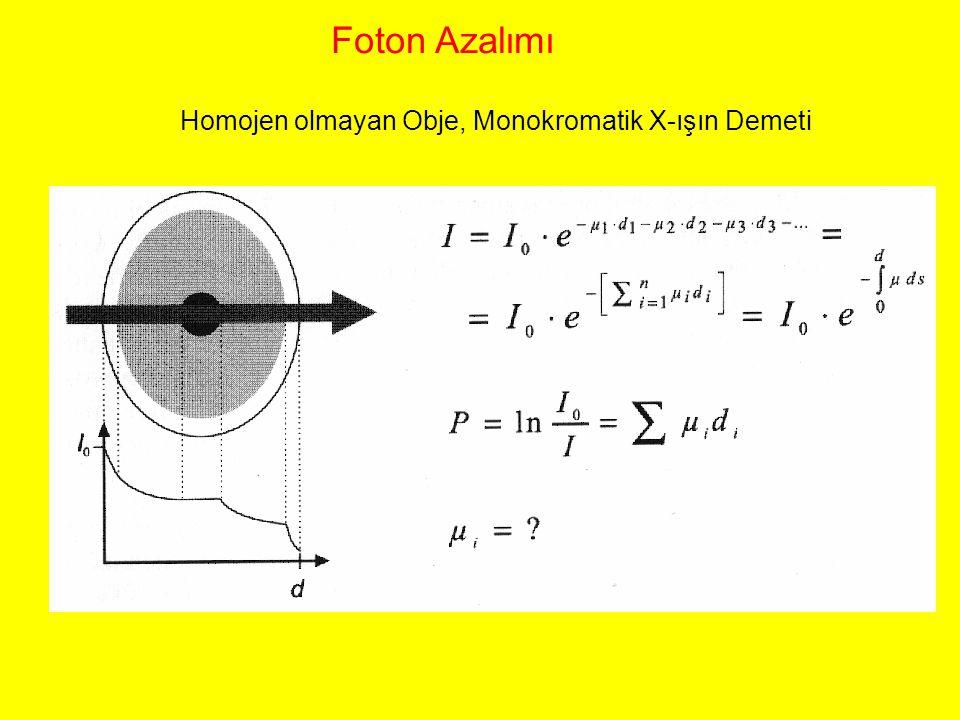 Foton Azalımı Homojen olmayan Obje, Monokromatik X-ışın Demeti