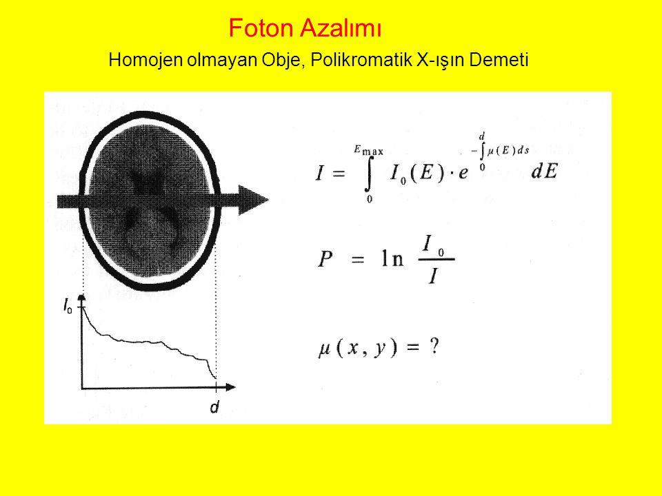 Foton Azalımı Homojen olmayan Obje, Polikromatik X-ışın Demeti