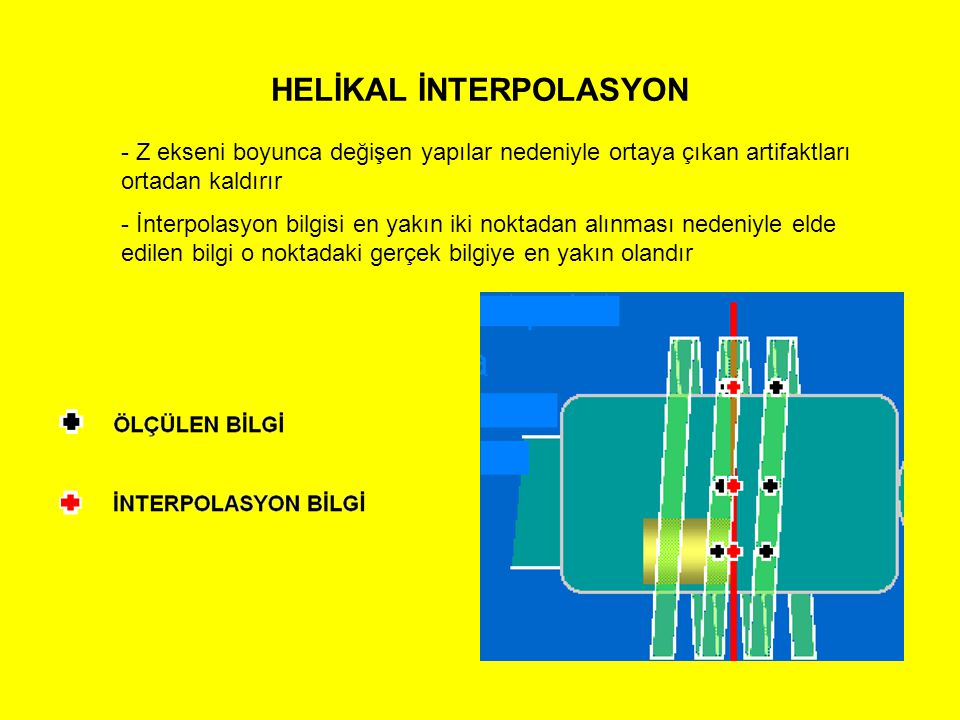 HELİKAL İNTERPOLASYON