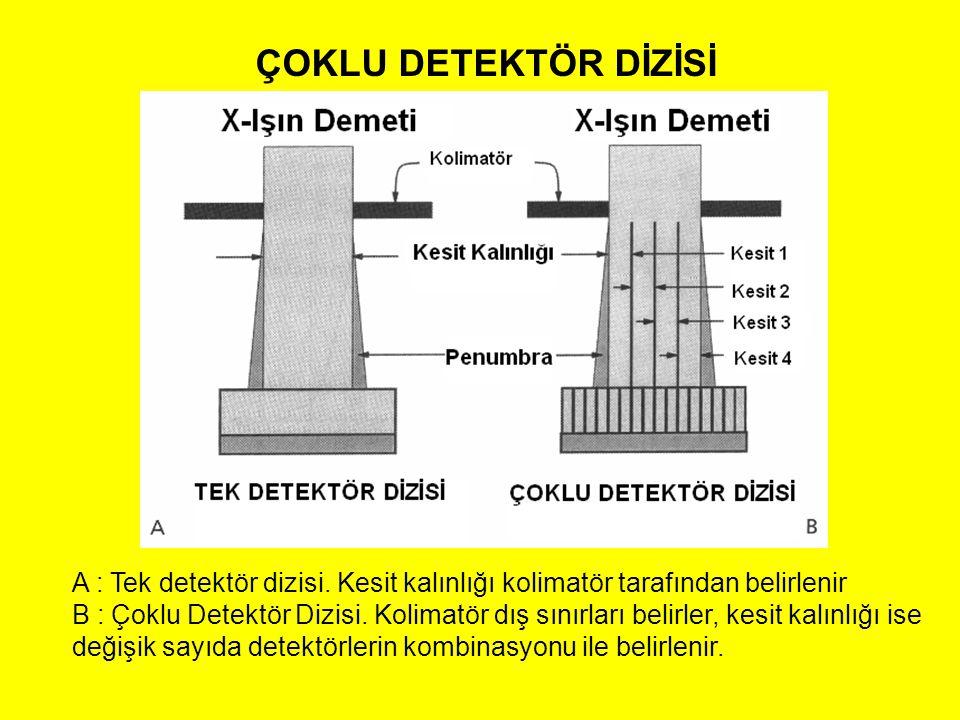 ÇOKLU DETEKTÖR DİZİSİ A : Tek detektör dizisi. Kesit kalınlığı kolimatör tarafından belirlenir.